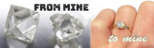 From mine to MINE