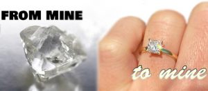 """From mine to """"MINE"""""""